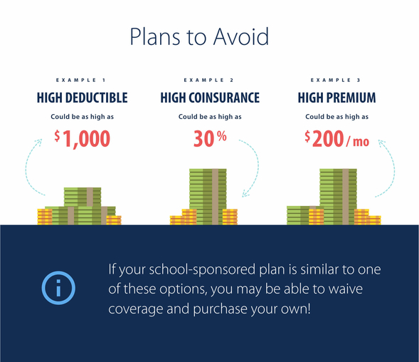Student Infographic Supporting Image - Health Insurance Plans to Avoid