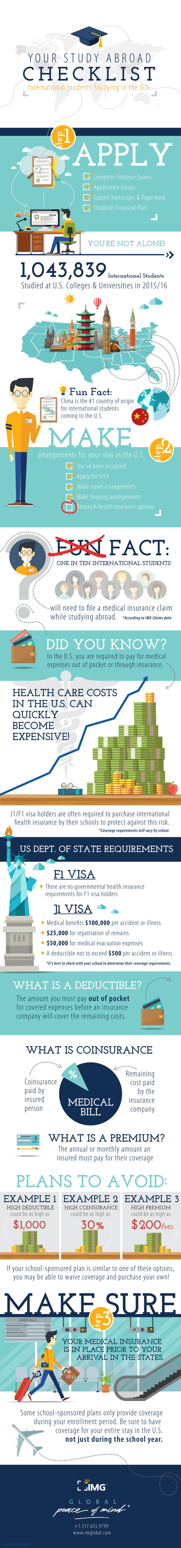 International Student Health Insurance Infographic